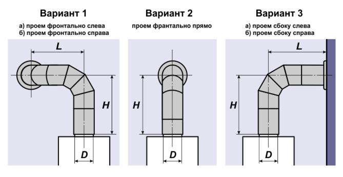 Как сделать дымоход для колонки дома